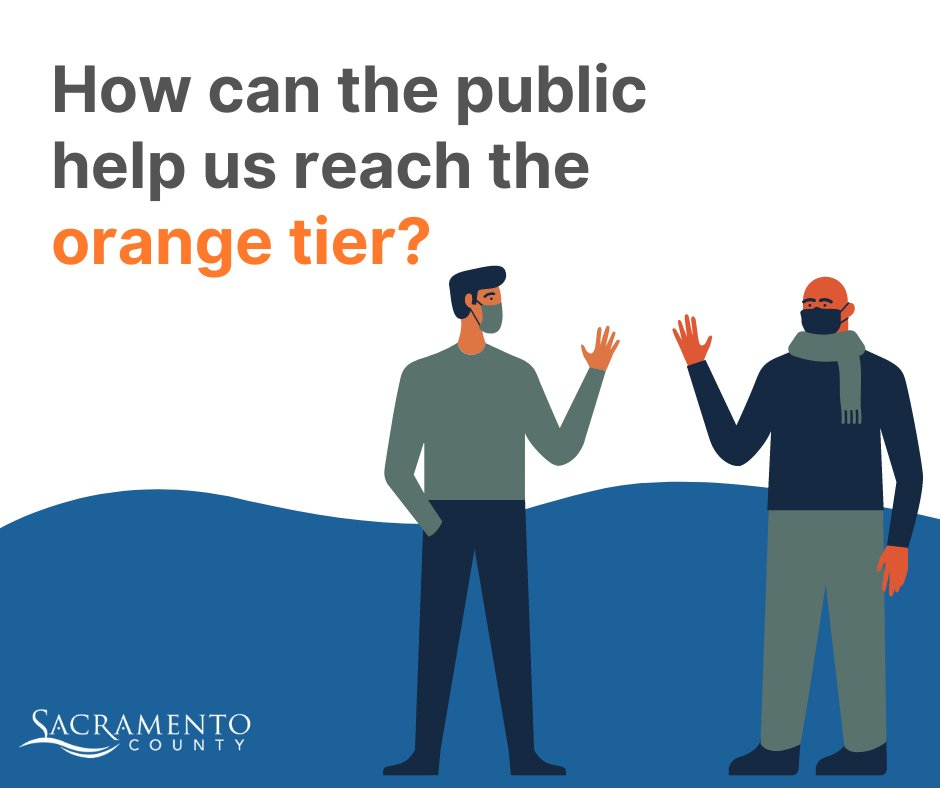 We can get to the Orange Tier (which allows most businesses to resume substantial activities), but we need everyone's help! Please continue to: Wear your mask indoors, observe social distancing, and avoid indoor gatherings! We can do this! #TurnSacCountyOrange https://t.co/Zlz4Z9uz98