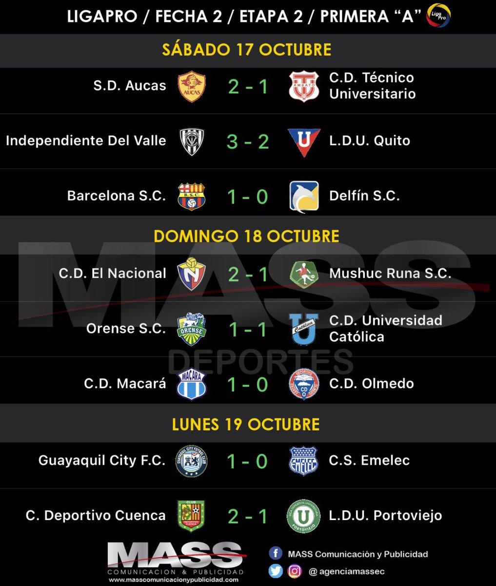 Estos fueron los resultados que se dieron en la #Jornada2 #Fase2 de la #LigaProSerieA ⚽️🇪🇨  #LigaPro #Ecuador https://t.co/3G749Lr8Si