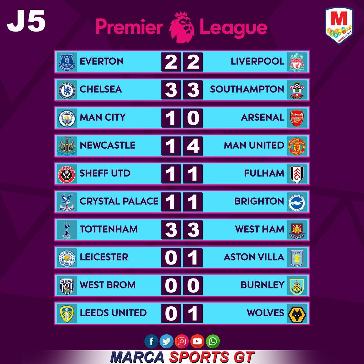Resultados de la quinta fecha y tabla de posiciones en la Premier League de Inglaterra.   #MarcaSportsGT https://t.co/UvbvKxE8xU