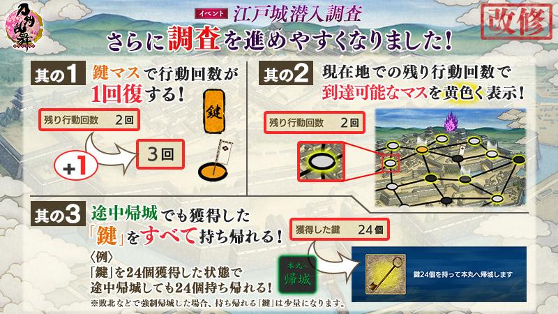 (1/2)【イベントの改修について】イベント「江戸城潜入調査」では、調査を進めやすくなりました。▼変更点・初回の出陣より任意の難易度へ出陣が可能・鍵マスに到着した際に「鍵」の入手と共に行動回数が1回復する・現在の行動回数で行軍可能なマスが表示される#刀剣乱舞 #とうらぶ