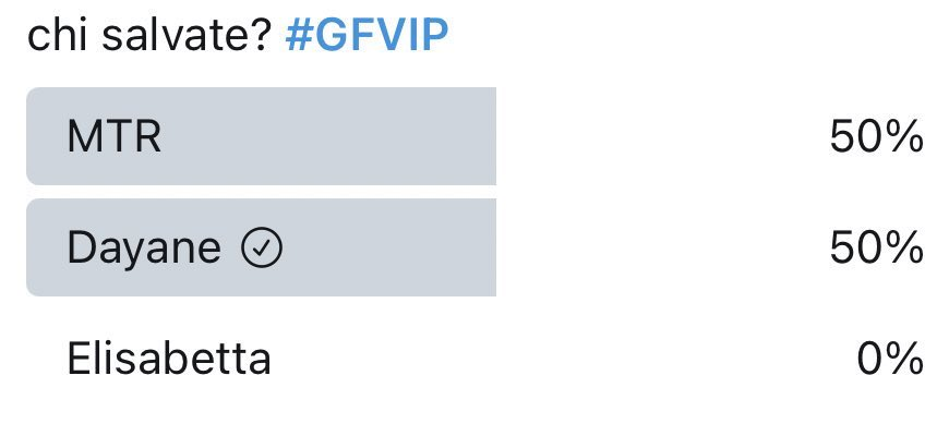 #GFVIP