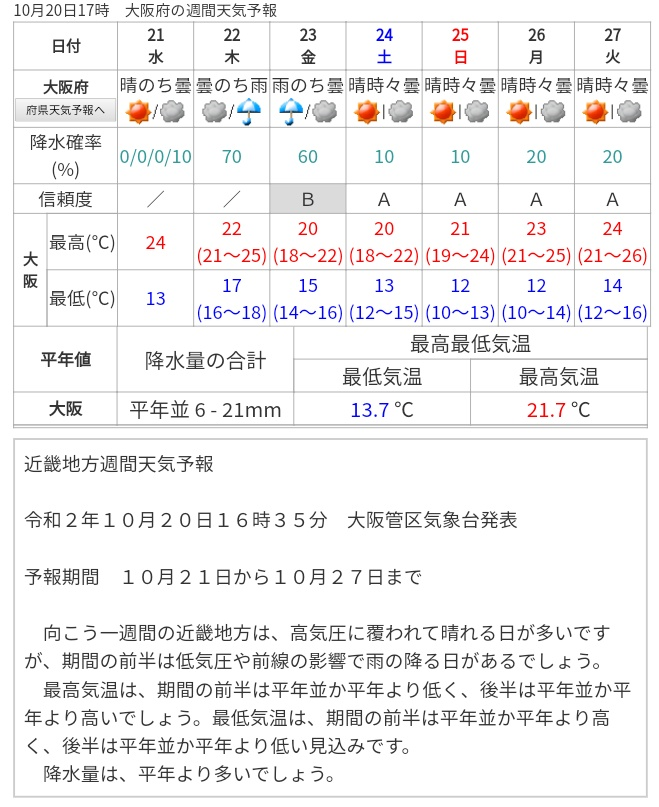 #大阪 週間天気予報 1 week Forecasts: #Osaka 🏯  10月19日(火)🕔㏘🆙 🔗 https://t.co/G4NWsbywdG  FYI #USJ 🌏 #ユニバ #Japan 🗾 https://t.co/cLx7aEQA9j