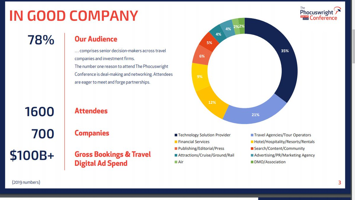 Which group do you represent? Delegates at  @phocuswright  conference are pretty diverse. Time to (re)connect, network and learn. See you from 11Th November. Dive in and out as you wish 🙂 #conference #traveltech #partnerships  https://t.co/LQ3ujri0tW https://t.co/lq9gWCBZ7u