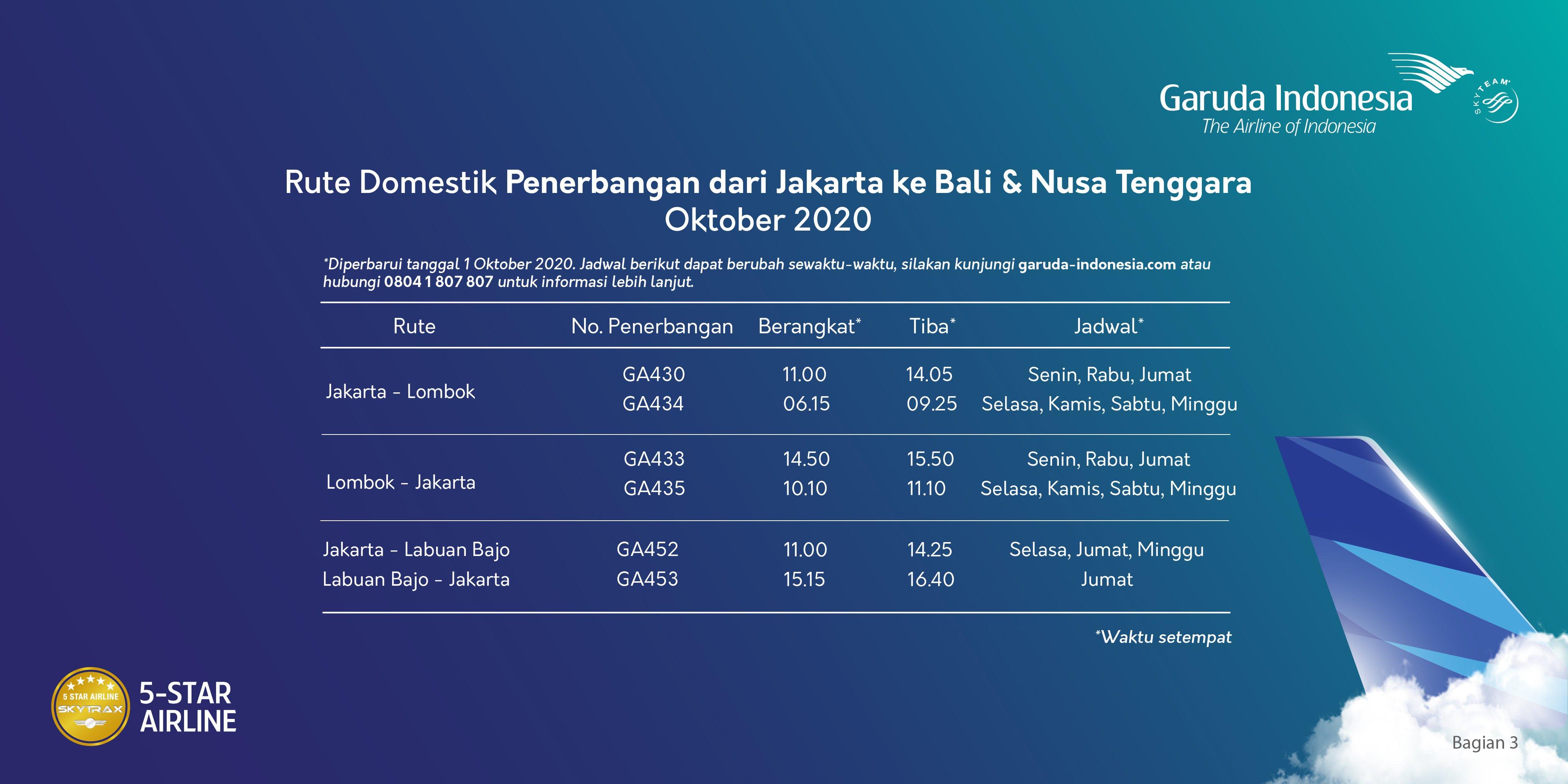 Jadwal terbang Garuda Indonesia.