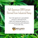 Our full-spectrum #cannabidiol extract is derived from #CBD-rich industrial hemp grown in full compliance with federal and state laws. It is completely non-psychoactive with between 0 to 0.3% THC. #hempoilextract #cbdoil #cannabidiols #cbdhelps https://t.co/g0NiD41hwd