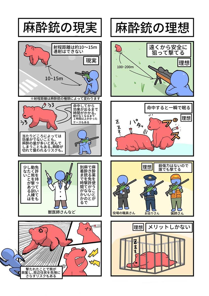 クマを射殺した時に「麻酔銃で捕獲できなかったのか」と議論になりますが、自分なりに調べた麻酔銃の理想と現実を漫画にしました。