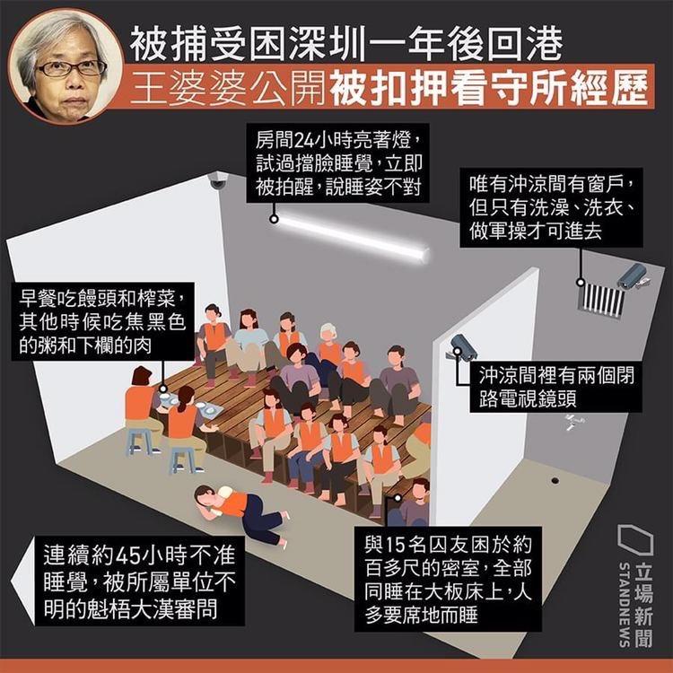 香港王婆婆 指,在中共大陆看守所没有人权,地狱一般的经历。  具体请看图 https://t.co/AqTc9wOtgx