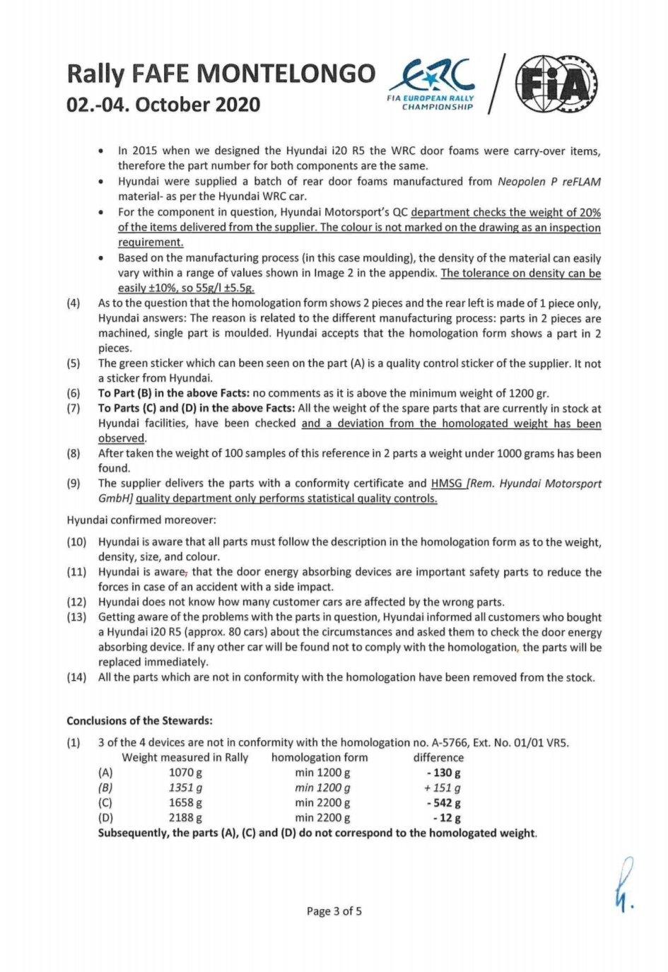 ERC: Rally Fafe Montelongo [2-4 Octubre] - Página 6 EkxKo9eW0AAb9kl?format=jpg&name=large