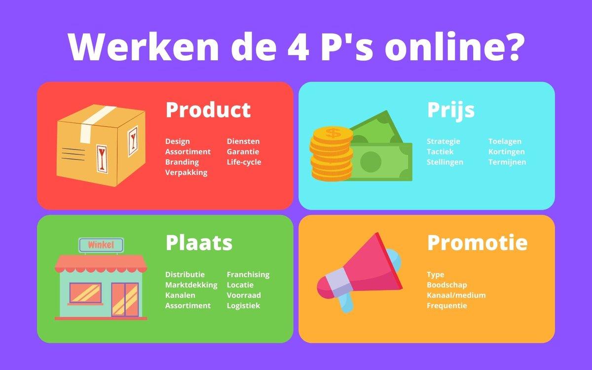 test Twitter Media - (Dutch) Nieuw blog online! Dit keer leg ik het klassieke 4P marketing model onder m'n vergrootglas, en kijk ik of het nog wel van toepassing is op de wereld van online marketing.  #socialmedia #ecommerce #onlinemarketing   https://t.co/jDfgz8EznP https://t.co/gITZKVHltj