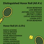 Image for the Tweet beginning: Congratulations to our Cy-Falls Tennis