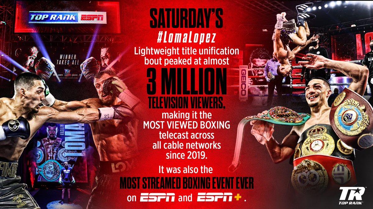𝘾𝙊𝙉𝙁𝙄𝙍𝙈𝙀𝘿: A ratings monster. 💪  #LomaLopez x @espn https://t.co/BPqusVjnYy