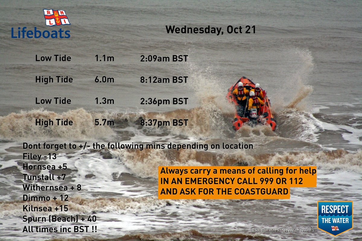 Wednesday October 21 2020🌊⏲️ #RespectTheWater #BeWaterAware #BeBeachSafe #TideTimes #WaterSafety #Withernsea https://t.co/qD9eDfcrEb