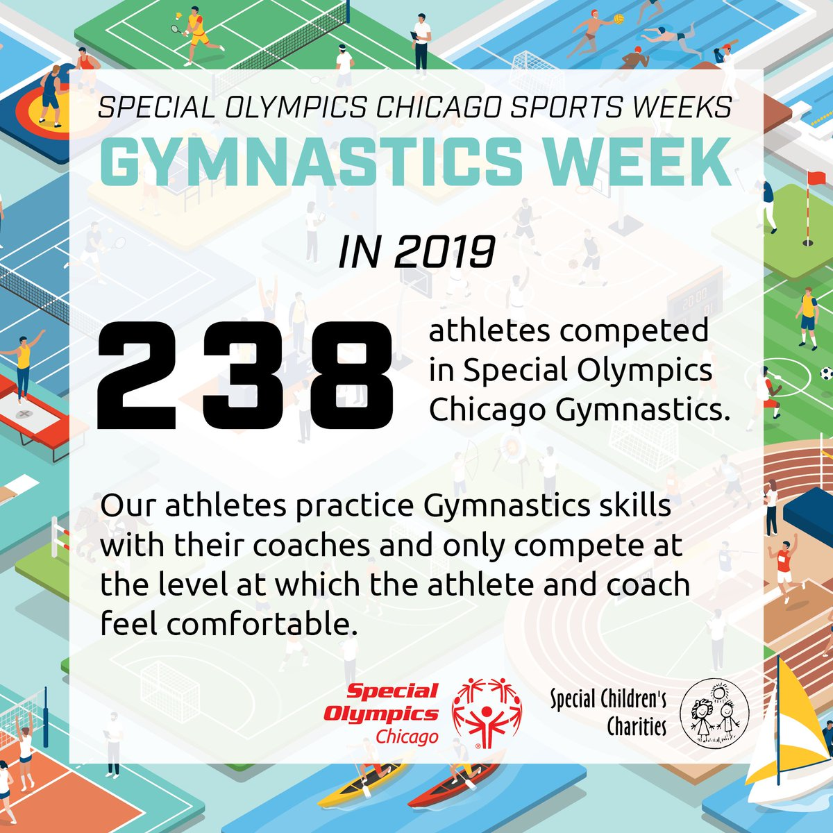 In 2019 238 athletes competed in Special Olympics Chicago Gymnastics. Our athletes practice Gymnastics skills with their coaches and only compete at the level at which the athlete and coach feel comfortable. https://t.co/CSETem75O1