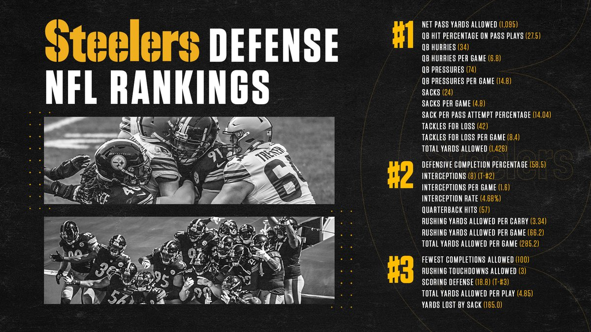 We apologize for how wordy this graphic is. We will not apologize for how good our defense is.