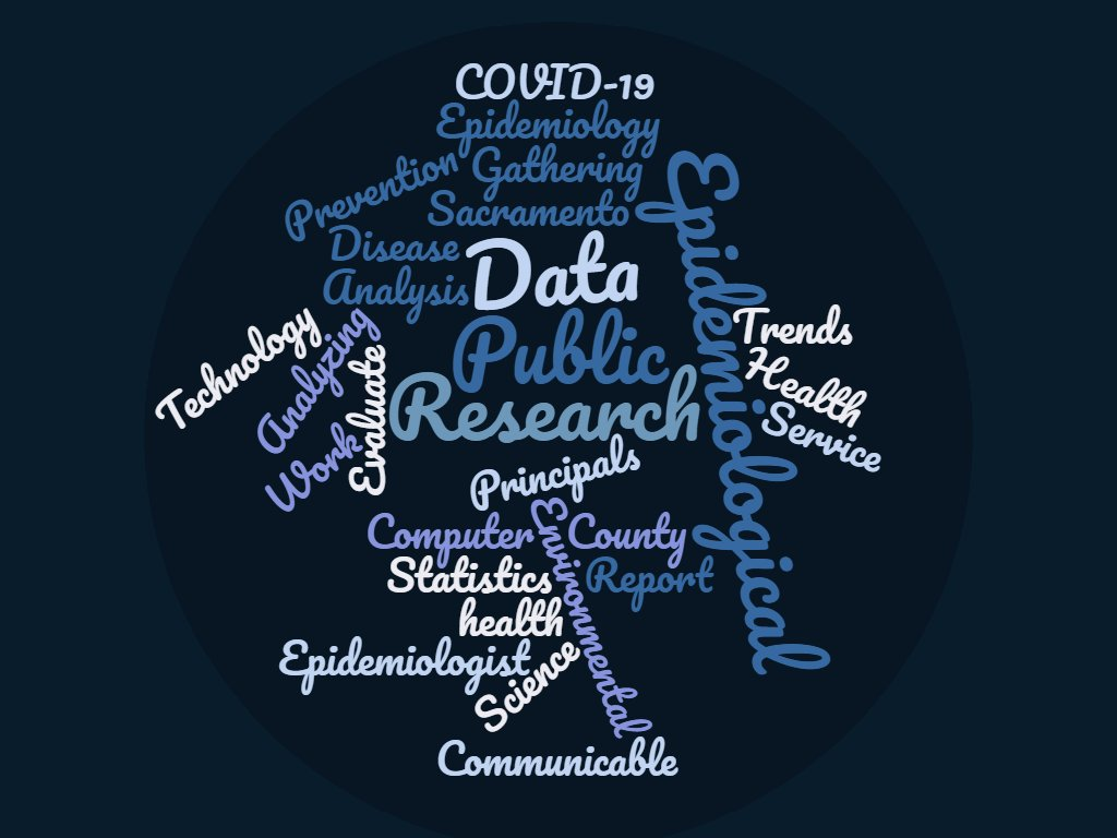 Not all heroes fight villains, some fight the spread of diseases with data. Join our team in the battle against COVID-19 The County is hiring Epidemiologists. Make sure you apply by, October 30.  Learn more: https://t.co/zDNSAmcGf0 https://t.co/GpaKfseSqe