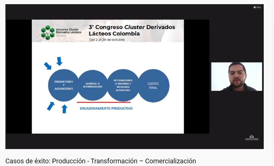 Proyecto Mercados de oriente, una estrategia de la Cooperativa Alianza para el Agro-Alagro busca impactar al consumidor final. Juan David Zuluaga destaca que el trabajo cooperativo permite impactar más positivamente al campo, un motor del desarrollo económico del país #Cluster https://t.co/iFIHzFH9Rt