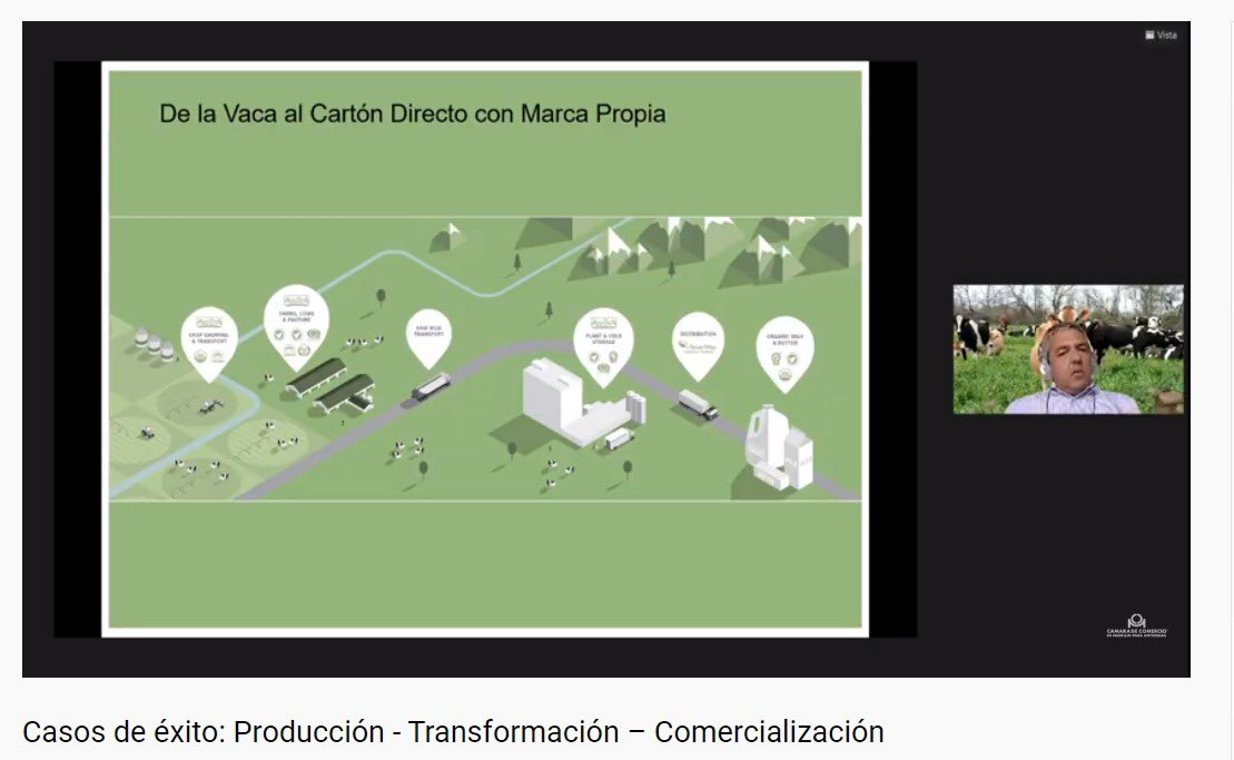 """Juan Santiago Vélez, director de agricultura de Aurora Organic Dairy, cuenta que la empresa creció con un modelo clásico de venta a la cooperativa más grande de Estados Unidos. Pero en el 2004 surgió una compañía 100 % orgánica e hicimos la transición"""" #Cluster Derivados Lácteos https://t.co/X5lpJAAfYa"""