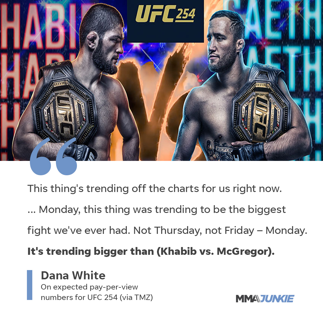 Dana White claims #UFC254 is trending to pass the reported record 2.4 million pay-per-view buys set by Khabib vs. McGregor.  Are you purchasing Saturday's card? https://t.co/JIrMf5xdse