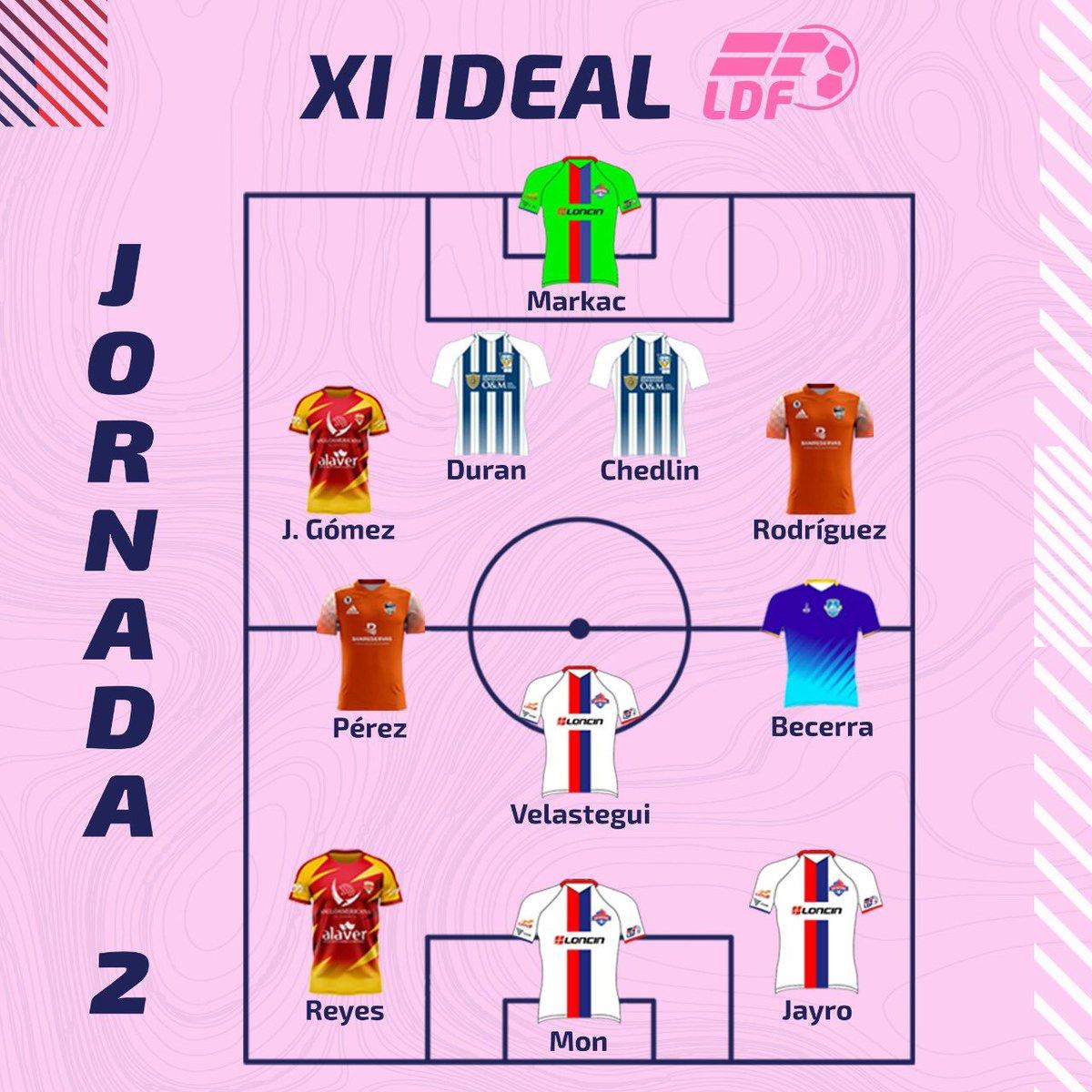 Estos son los 11 jugadores más destacados durante la #Jornada2 de la #LDF2020  ¡Ayudanos a elegir el #jugadorPUMA de la jornada! Comenta debajo quien piensas que merece este título. https://t.co/5udwGoVoiD