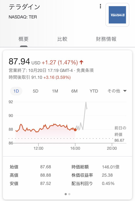 株価 アドバンテスト アドバンテスト (6857)