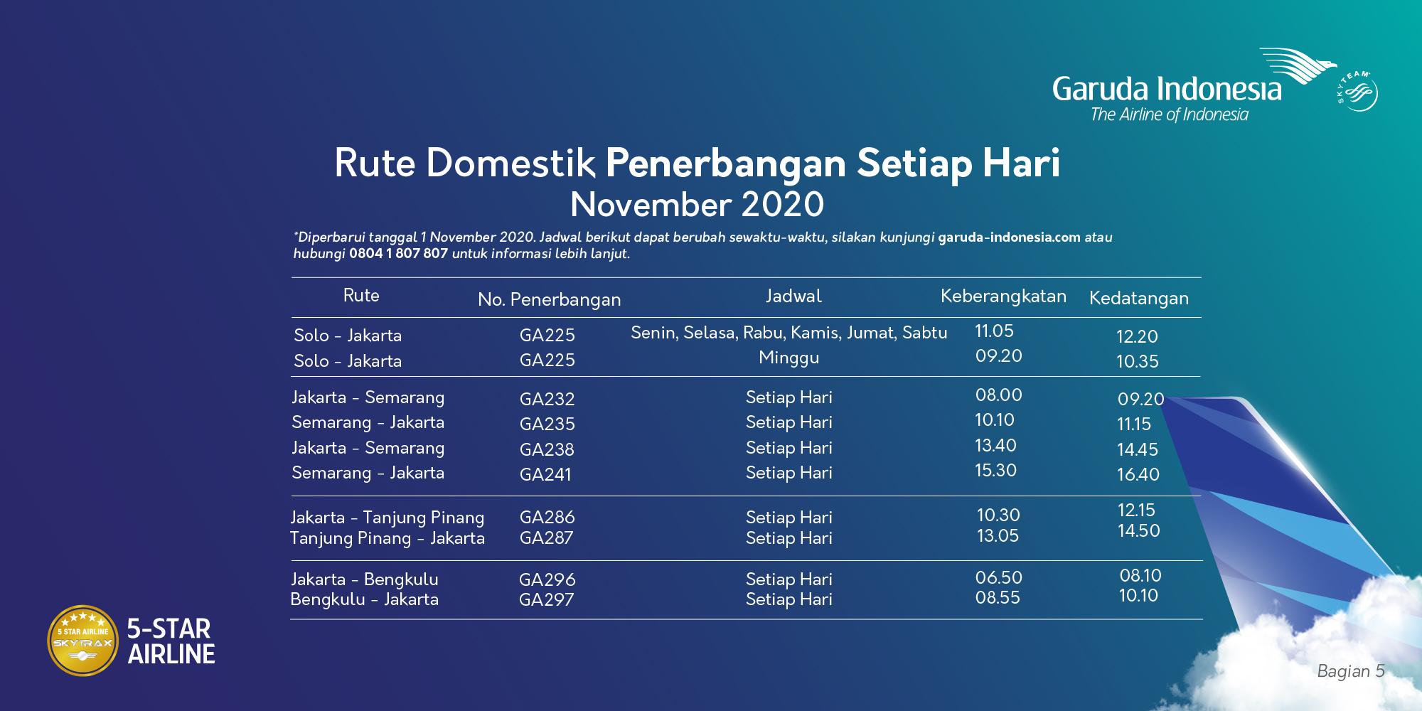 Jadwal Penerbangan Garuda Indonesia Rute Domestik November
