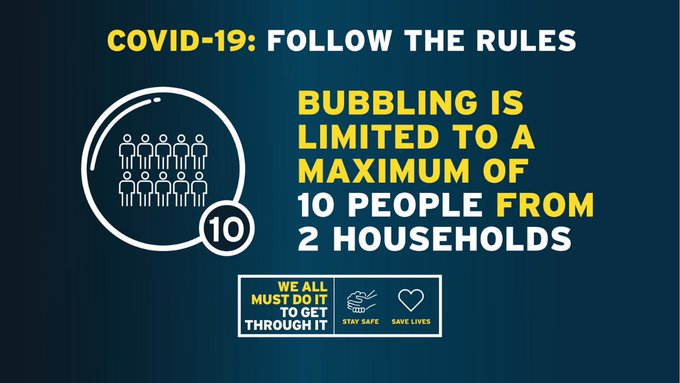 Illustration of 10 people inside a bubble: COVID-19 – follow the rules, bubbling is limited to a maximum of 10 people from two households