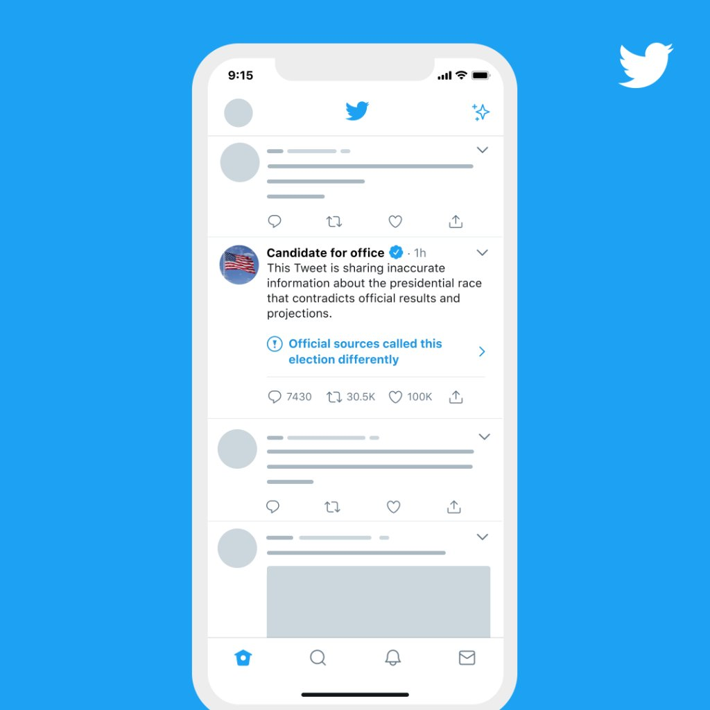 We may label Tweets, starting on election night, that make claims about election results before they're officially called.  We'll be prioritizing the presidential election and other highly contested races where there may be significant issues with misleading information.