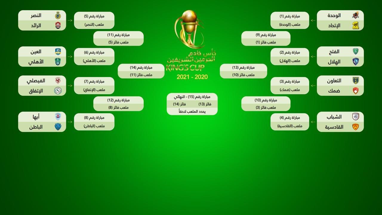 فيديو نتائج قرعة دور الـ 16 من مسابقة كأس الملك هاي كورة النسخة السعودية