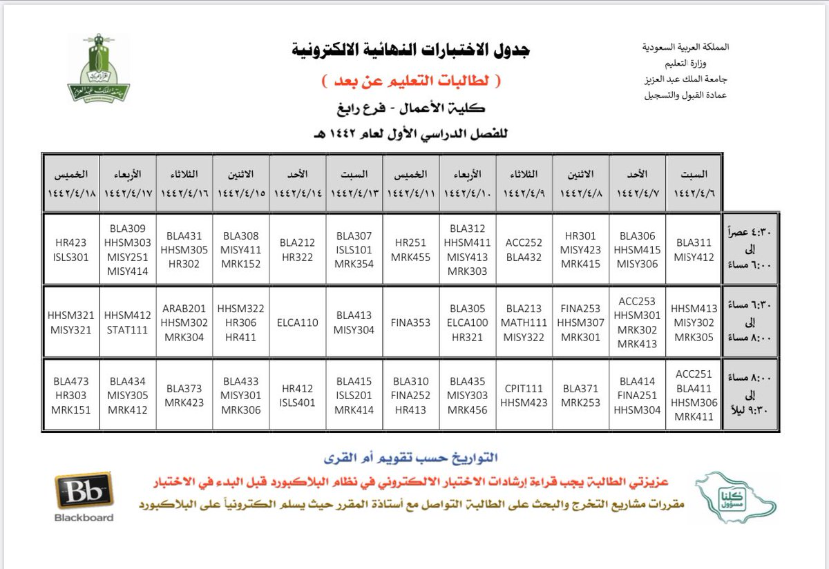 عمادة القبول والتسجيل Kau On Twitter جداول الاختبارات النهائية لطلبة جامعة الملك عبدالعزيز انتساب على الرابط Https T Co Snxgbsactp