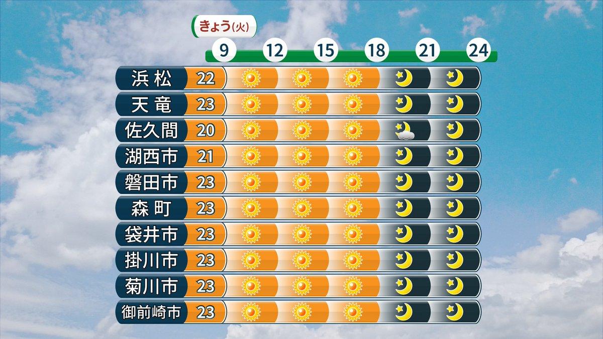 天気 今日 掛川 の