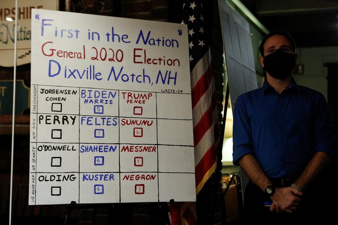 Результаты выборов президента США в Диксвилл-Нотче