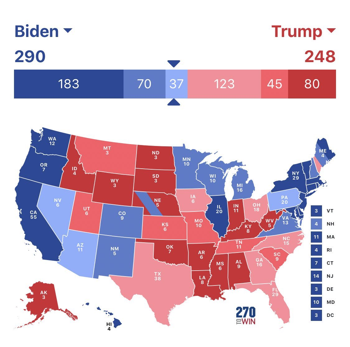 Picture of: Political Polls Ppollingnumbers Twitter