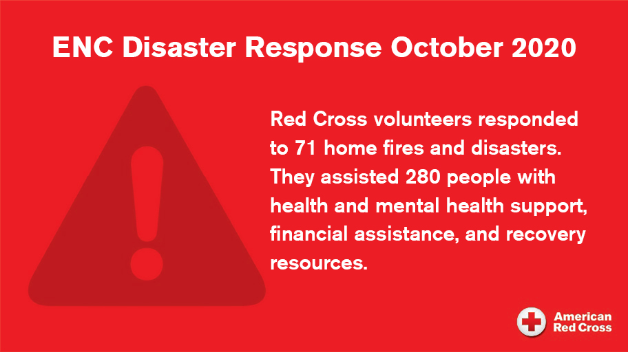 📢 Disaster Action Team volunteers are ready to respond to emergencies 24/7/365. Volunteers ensure families don't have to face tough times alone. Here is a look at our disaster responses across the 53 counties in Eastern North Carolina in October 2020. #EmergenciesDontStop