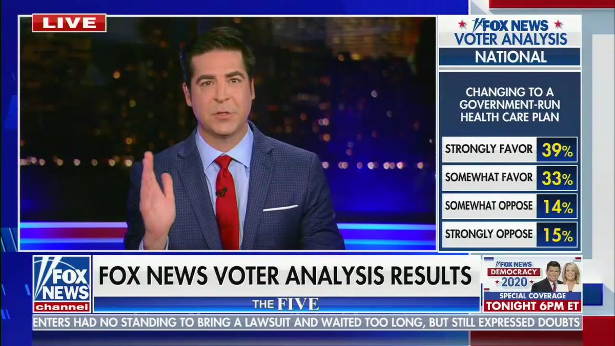 lol these fox news voter polls