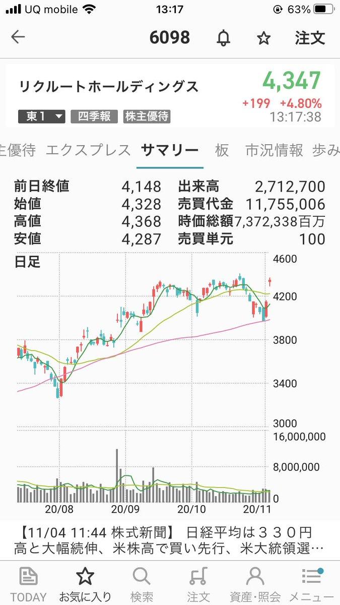 自動車 掲示板 三菱 株価