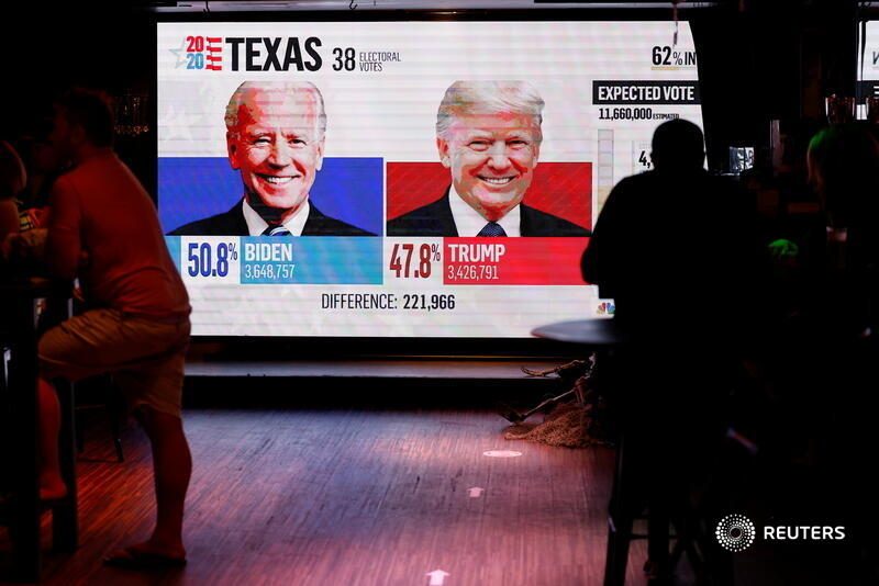 It may be days before America's presidential election produces a clear winner. But whether Donald Trump or Joe Biden emerges victorious, investors can already guess what the next government will look like: pretty weak. https://t.co/ZY4dVYxkp5 @johnsfoley @Three_Guineas https://t.co/OdEHG0vcXm