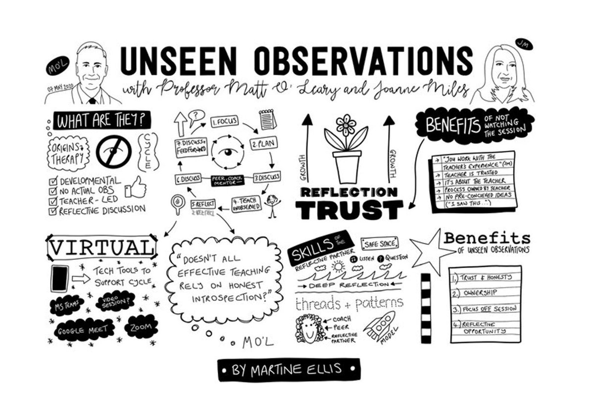 Great ideas for 'virtual unseen observations' from @drmattoleary and @JoanneMiles2 - developmental processes built on trust, honesty and reflection #AmplifyFE #FEspeaks #loveFE https://t.co/Ep1Hl4veft