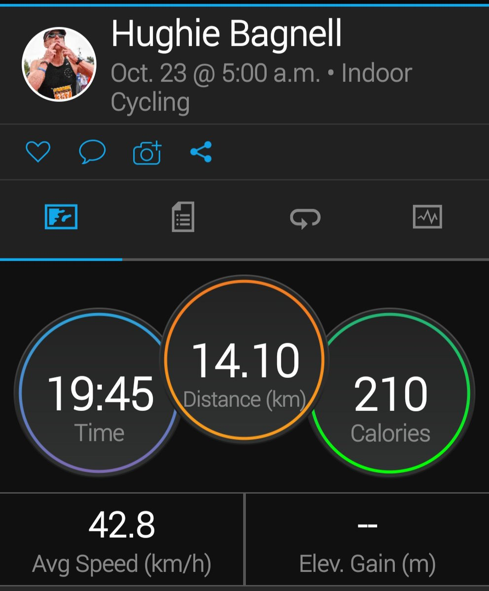 Fitness Friday #1945HIIT #5AMCLUB 👊💪😎 😃#DreamIt #TrainIt #LoveIt #TeamDreamBody #NeverGiveUp #TimeToFly #FitnessFriday https://t.co/fnijMqVZ6M