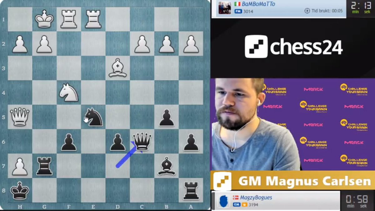 test Twitter Media - Magnus Carlsen is streaming live as he plays against winners from the PlayMagnus app!  https://t.co/WFwqSbiaNX  #c24live https://t.co/DD84EWNCgV