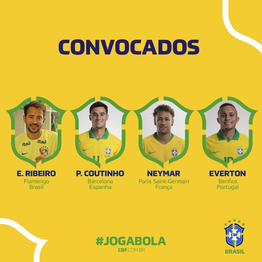 Neymar et Marquinhos avec le Brésil