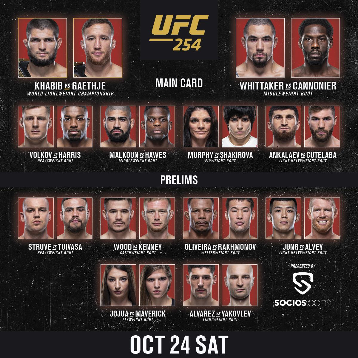 MAKE YOUR PICKS!  Just a few hours until #UFC254 – Who you got?  #InAbuDhabi @VisitAbuDhabi https://t.co/40bxGkP1Q1