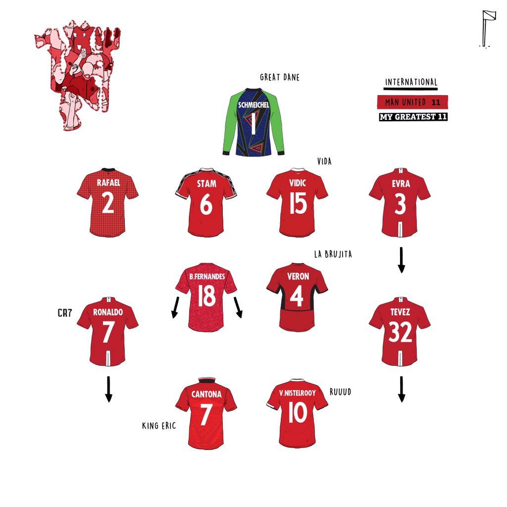 Gary Neville's International Man Utd 11 https://t.co/qeOrKY08z0
