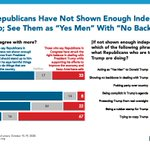 Image for the Tweet beginning: Americans describing Republicans in our