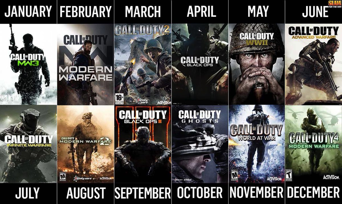 The month you were born is the only Call of Duty you can play ever again. Which one are you stuck with?