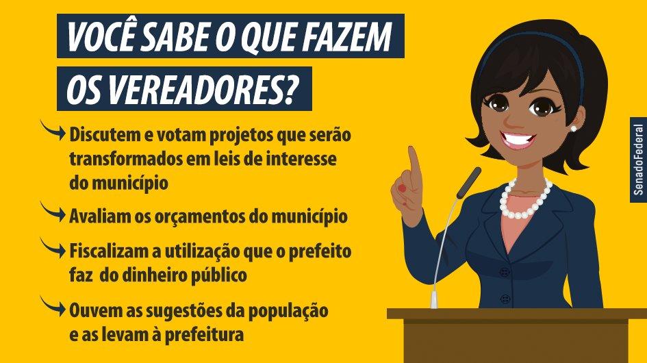 No próximo mês, o Brasil terá eleições municipais para os cargos de prefeito, vice-prefeito e vereador. Os vereadores são membros do Poder Legislativo, responsáveis por fazer leis que valem dentro do município. Também devem fiscalizar os atos do prefeito. https://t.co/68ul2JoVHX
