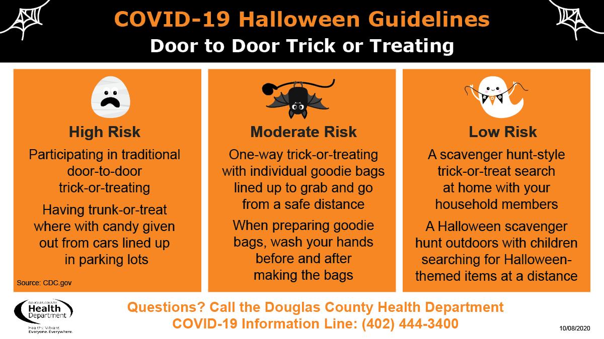 Halloween should only be scary when you want it to be – these ideas can keep it fun, and safe. #MaskUpMetro #NECOVID19 #InThisTogether @UNMCCOPH @NEDHHS @Omaha_Scanner @3NewsNowOmaha @OmahaFireDept @OmahaPolice @DouglasCountyNE @DCSheriffNE @noiseomaha @KETV @OWHnews @WOWT6 https://t.co/hSYtvPE4HV