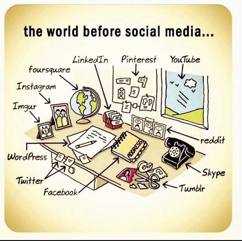One can only speculate about what the #future of #social #networking may look in the next decade or even 100 years from now... Your views ? :) https://t.co/jbbCeofFjp