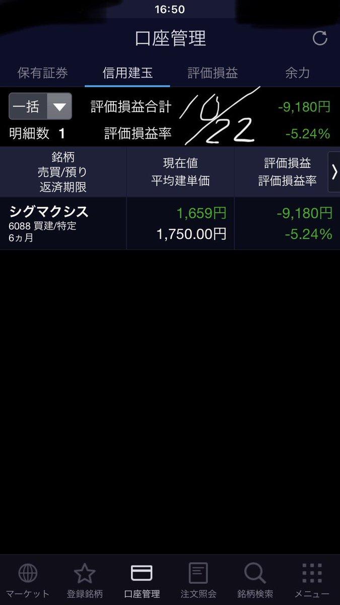 株価 シグマクシス