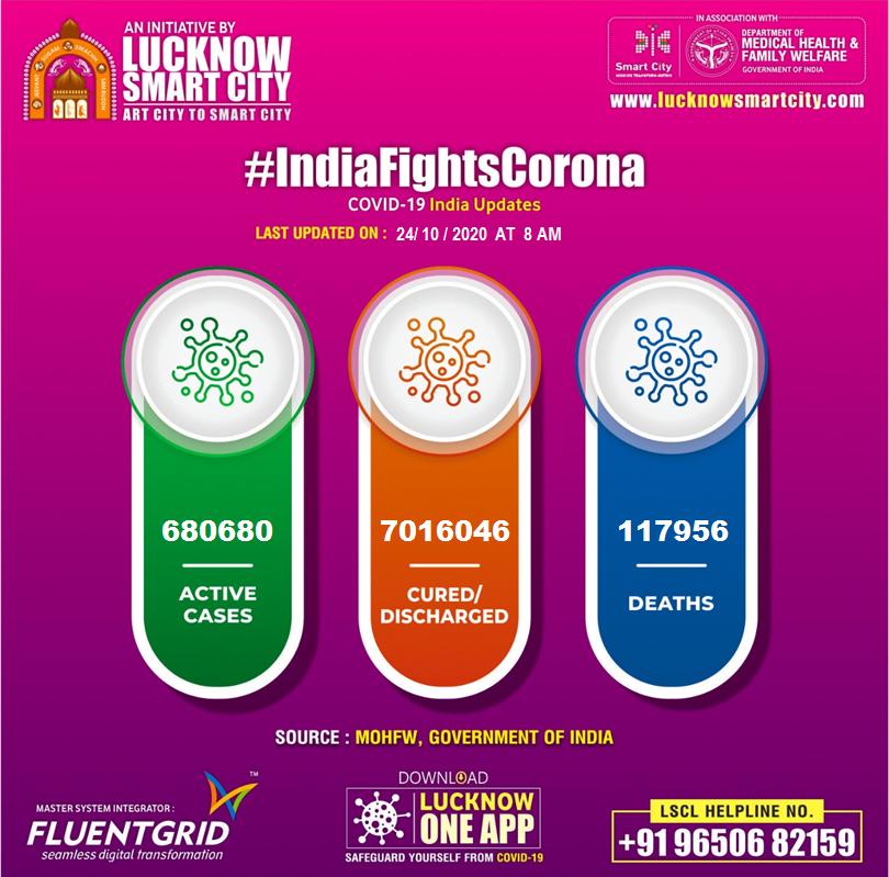 #LucknowFightsCorona  Click Below for COVID-19 Self Assessment TODAY https://t.co/jRinQVqW3o   #StayAlert #StaySafe #StayHome @MukeshMeshram @AdminLKO  #Fluentgrid https://t.co/hv9z79MV7A