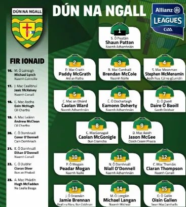 Best of luck to Ciaran 👊, in the squad for today's game in Kerry. Throw in at 2pm. #MovilleAbu 💙